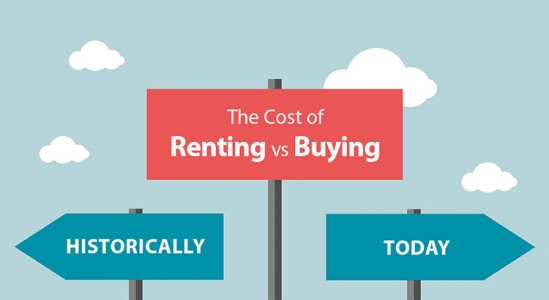 The Cost of Renting Vs. Buying a Home [INFOGRAPHIC] | Simplifying The Market